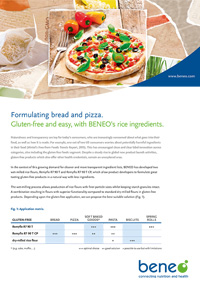 BENEO paper on the formulation of bread and pizza