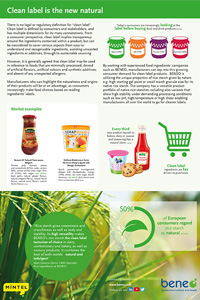 Beneo infographic clean label eu