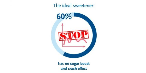 2016-09-New-research-US-consumers-prefer-a-healthier-sugar-from-natural-sources