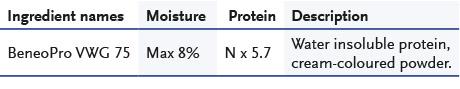 BeneoPro VWG 75 Vital Wheat Gluten