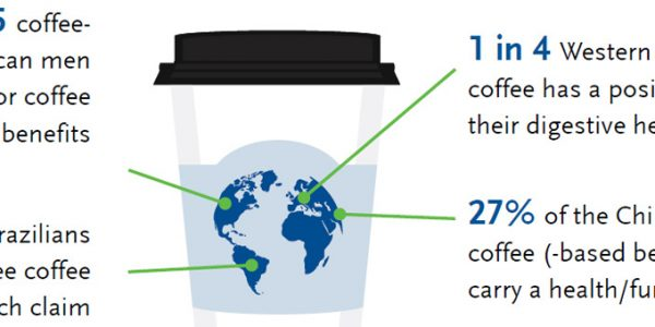 Functional coffee the next big growth opportunity