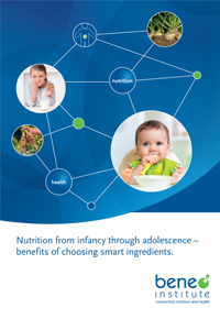BENEO prebiotics and palatinose in infancy childhood and adolescence.