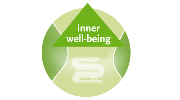 Inner wellbeing is all about feeling good