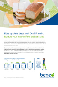 Fibre up white bread with Orafti Inulin