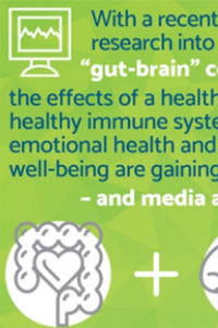 Infographic: Intrinsic health benefits of Inulin