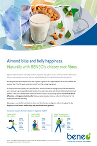 BENEO Inner Wellbeing Paper: Fibre enriched almind drink