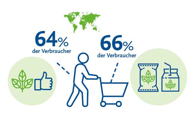 beneo_infographics-clean-label-texturisers-de-1