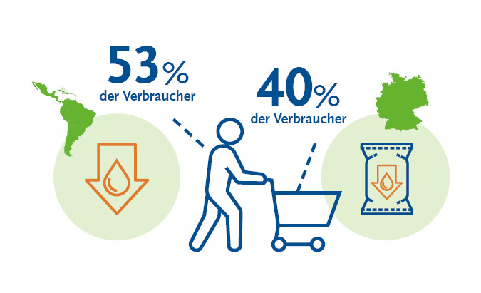 beneo_infographics-clean-label-texturisers-de-2