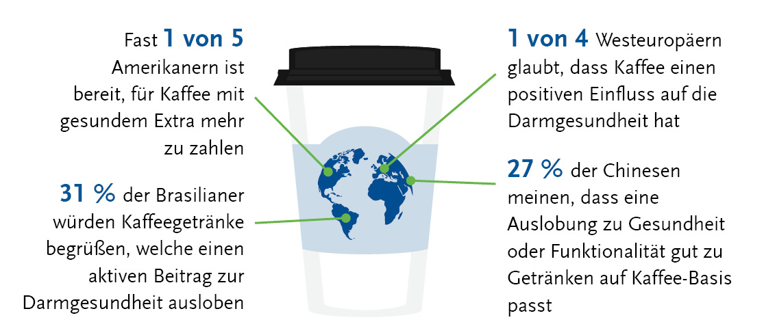 infographic-coffee-de