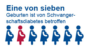 pregnant_gestational-diabetes-de-01