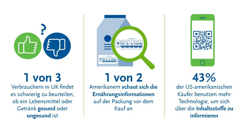 beneo_infographics-consumers_01_de