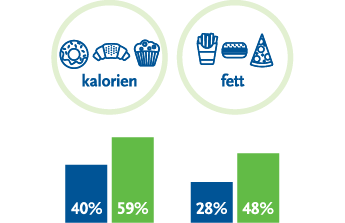 infographics_better-food-choices__02-2-de