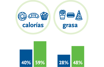 infographics_better-food-choices__02-2-es
