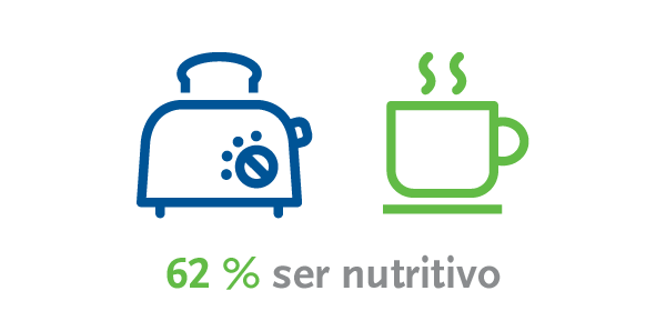 beneo_healthy-eating_infographics_es__empowering-foods-a