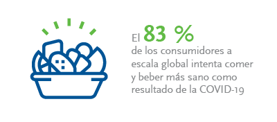 beneo_healthy-eating_infographics_es__future-health