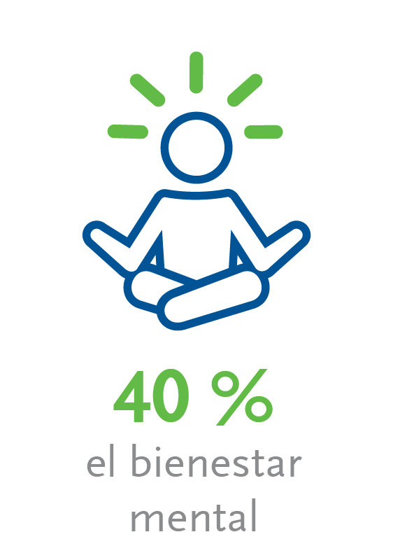 beneo_healthy-eating_infographics_es__sustained-healthier-energy-copy-7