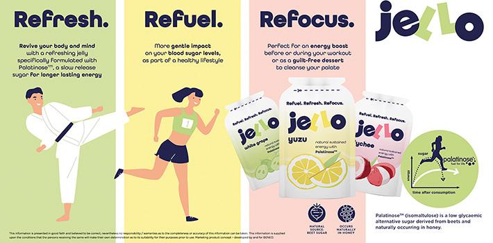 Concept Refresh Refuel Refocus