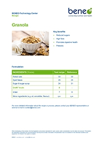 Recipe for sugar-reduced granola breakfast with Orafti® Inulin